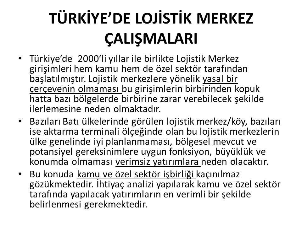 TÜRKİYE'DE LOJİSTİK MERKEZ ÇALIŞMALARI • Türkiye'de 2000'li yıllar ile birlikte Lojistik Merkez girişimleri hem kamu hem de özel sektör tarafından baş