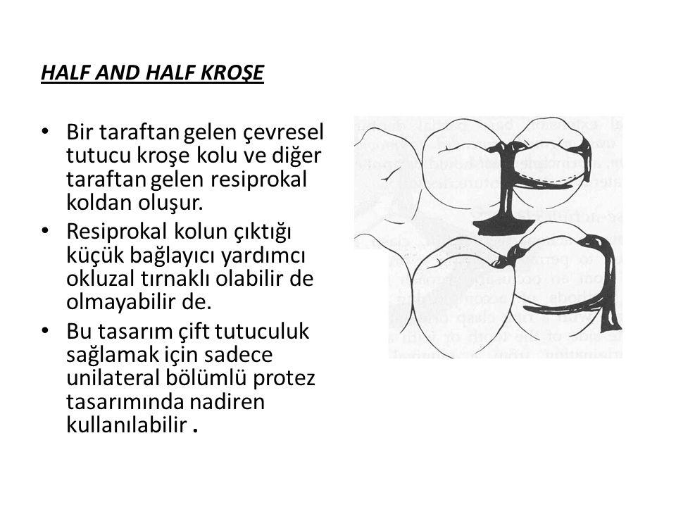 HALF AND HALF KROŞE • Bir taraftan gelen çevresel tutucu kroşe kolu ve diğer taraftan gelen resiprokal koldan oluşur.