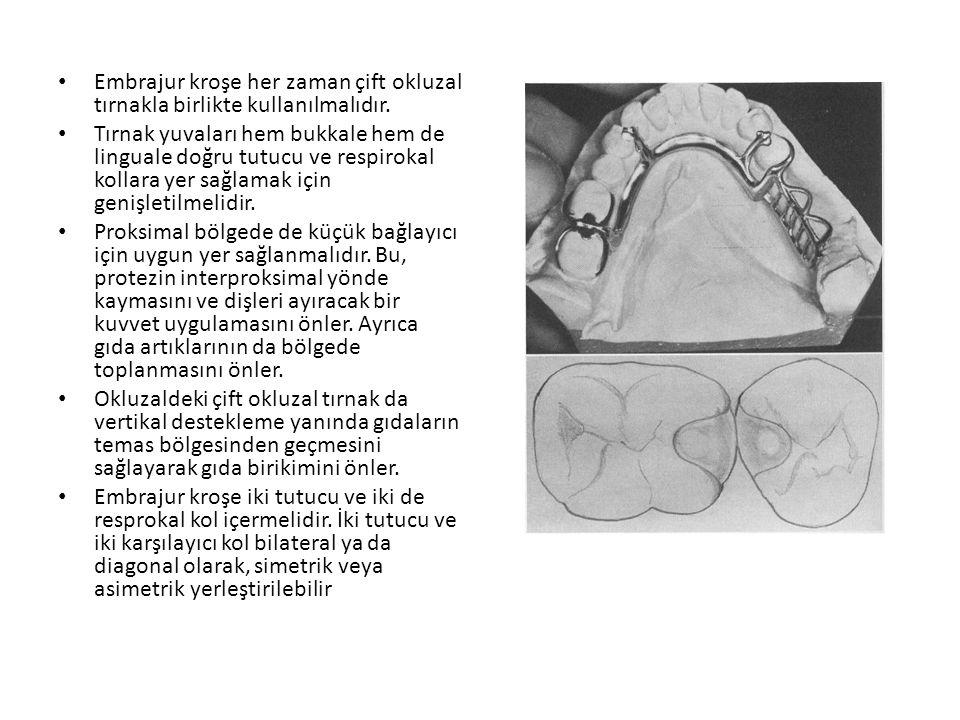 • Embrajur kroşe her zaman çift okluzal tırnakla birlikte kullanılmalıdır.