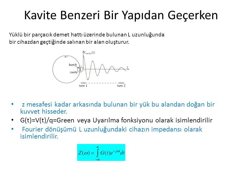 Kavite Benzeri Bir Yapıdan Geçerken • z mesafesi kadar arkasında bulunan bir yük bu alandan doğan bir kuvvet hisseder. • G(t)=V(t)/q=Green veya Uyarıl