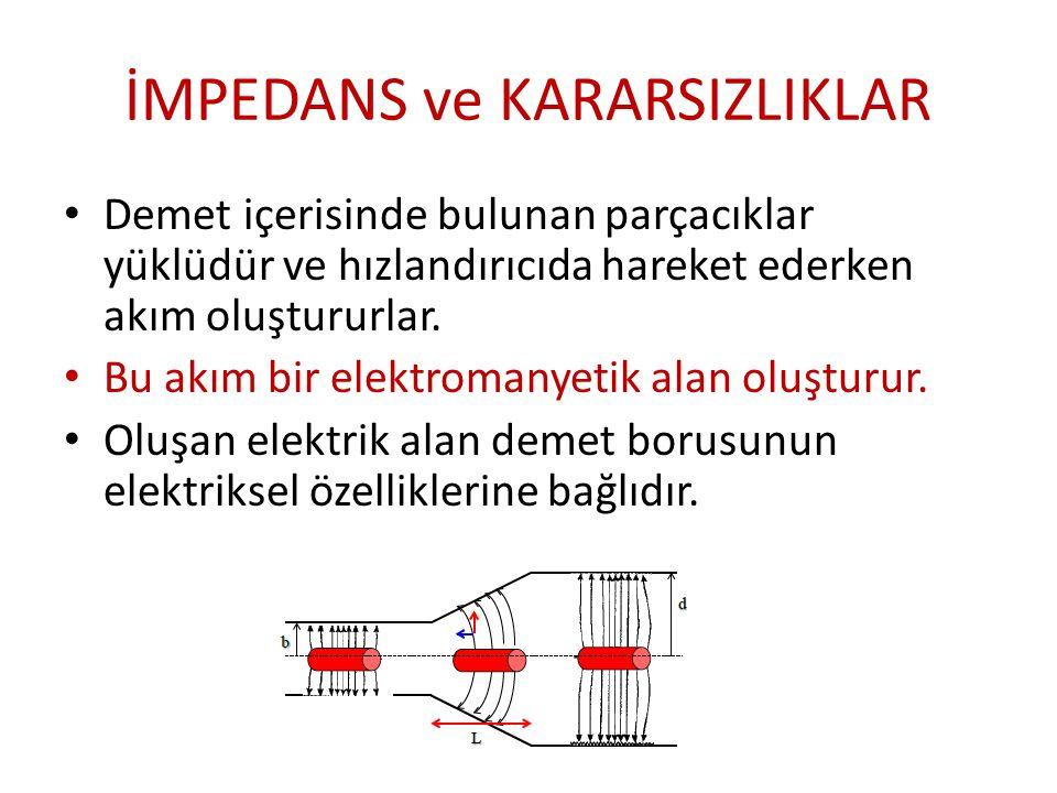 İMPEDANS ve KARARSIZLIKLAR • Demet içerisinde bulunan parçacıklar yüklüdür ve hızlandırıcıda hareket ederken akım oluştururlar. • Bu akım bir elektrom