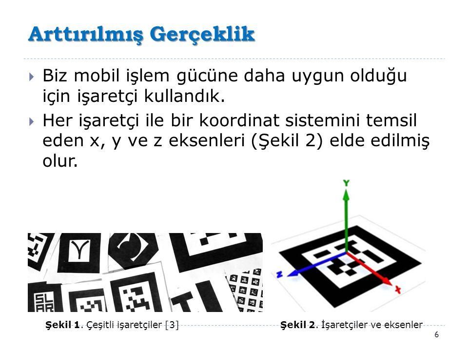 Arttırılmış Gerçeklik 6  Biz mobil işlem gücüne daha uygun olduğu için işaretçi kullandık.  Her işaretçi ile bir koordinat sistemini temsil eden x,