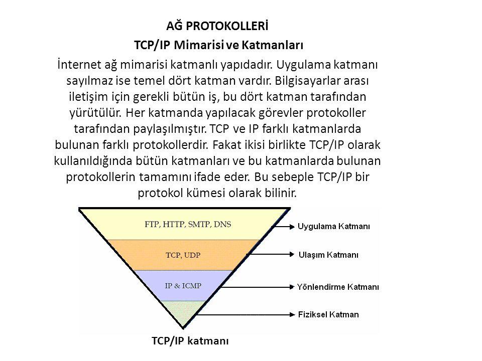 AĞ PROTOKOLLERİ TCP/IP Mimarisi ve Katmanları İnternet ağ mimarisi katmanlı yapıdadır. Uygulama katmanı sayılmaz ise temel dört katman vardır. Bilgisa