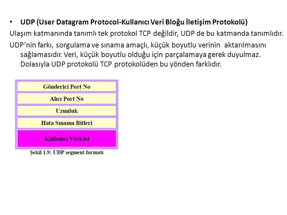 • UDP (User Datagram Protocol-Kullanıcı Veri Bloğu İletişim Protokolü) Ulaşım katmanında tanımlı tek protokol TCP değildir, UDP de bu katmanda tanımlı