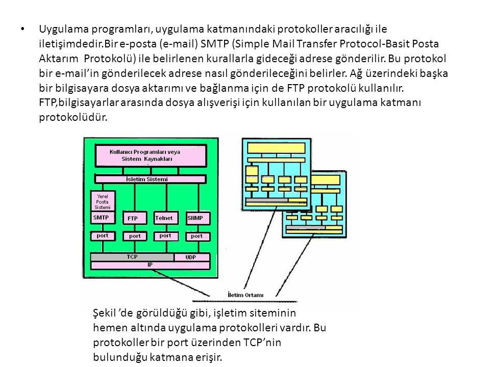 • Uygulama programları, uygulama katmanındaki protokoller aracılığı ile iletişimdedir.Bir e-posta (e-mail) SMTP (Simple Mail Transfer Protocol-Basit P