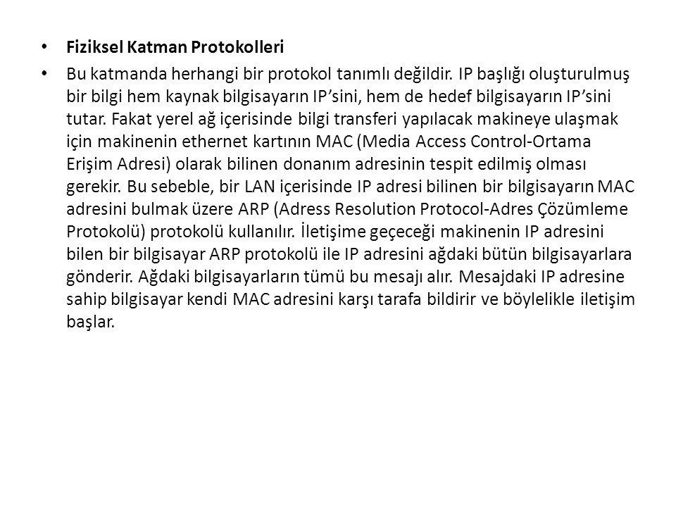 • Fiziksel Katman Protokolleri • Bu katmanda herhangi bir protokol tanımlı değildir. IP başlığı oluşturulmuş bir bilgi hem kaynak bilgisayarın IP'sini