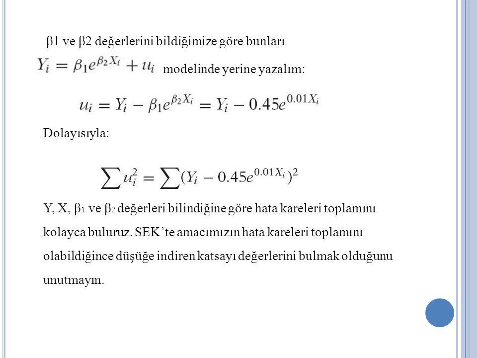 β1 ve β2 değerlerini bildiğimize göre bunları modelinde yerine yazalım: Dolayısıyla: Y, X, β 1 ve β 2 değerleri bilindiğine göre hata kareleri toplamını kolayca buluruz.