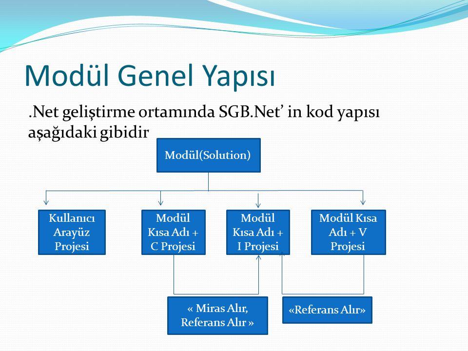 Modül Genel Yapısı.Net geliştirme ortamında SGB.Net' in kod yapısı aşağıdaki gibidir Kullanıcı Arayüz Projesi Modül(Solution) Modül Kısa Adı + C Proje
