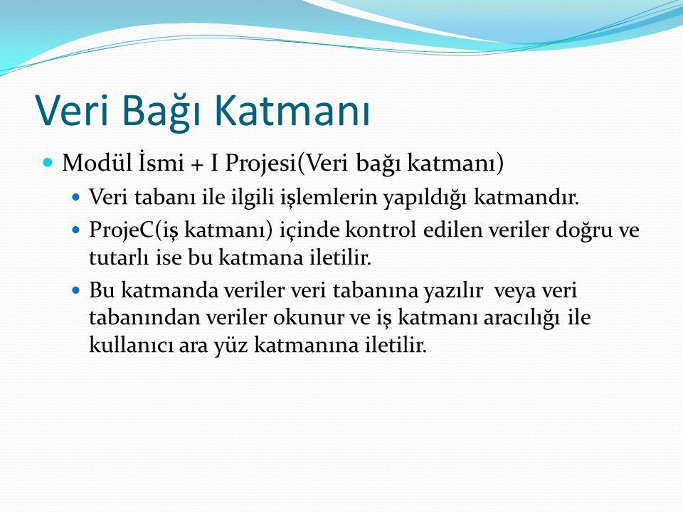 Veri Bağı Katmanı  Modül İsmi + I Projesi(Veri bağı katmanı)  Veri tabanı ile ilgili işlemlerin yapıldığı katmandır.  ProjeC(iş katmanı) içinde kon