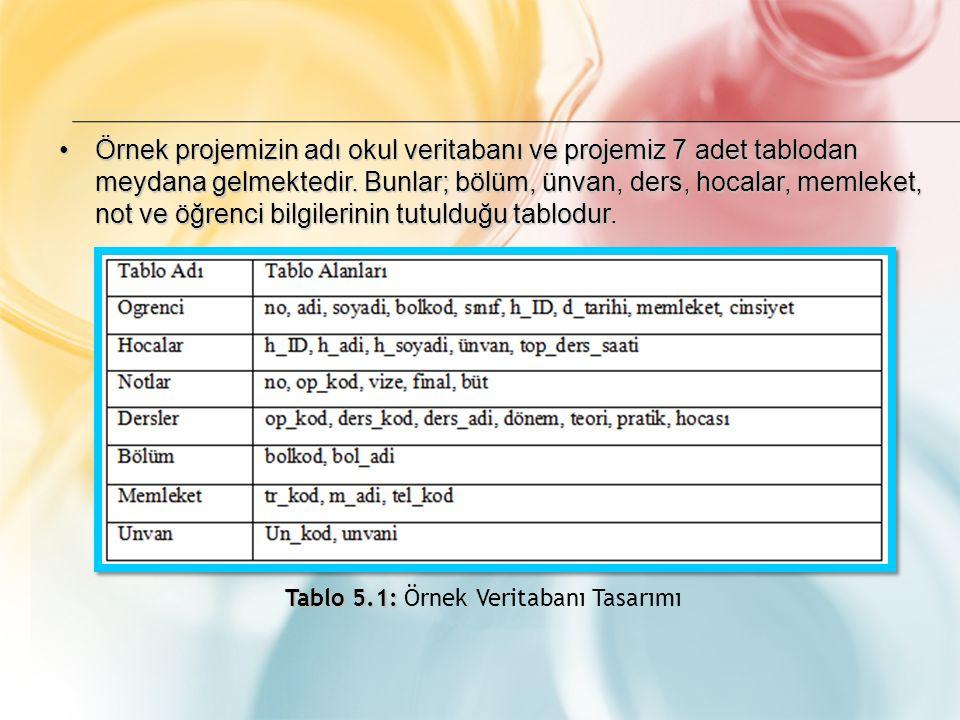 •Örnek projemizin adı okul veritabanı ve projemiz 7 adet tablodan meydana gelmektedir.