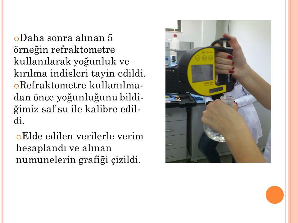 o Daha sonra alınan 5 örneğin refraktometre kullanılarak yoğunluk ve kırılma indisleri tayin edildi.