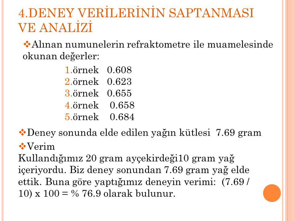 4.DENEY VERİLERİNİN SAPTANMASI VE ANALİZİ  Alınan numunelerin refraktometre ile muamelesinde okunan değerler: 1.örnek 0.608 2.örnek 0.623 3.örnek 0.655 4.örnek 0.658 5.örnek 0.684  Deney sonunda elde edilen yağın kütlesi 7.69 gram  Verim Kullandığımız 20 gram ayçekirdeği10 gram yağ içeriyordu.