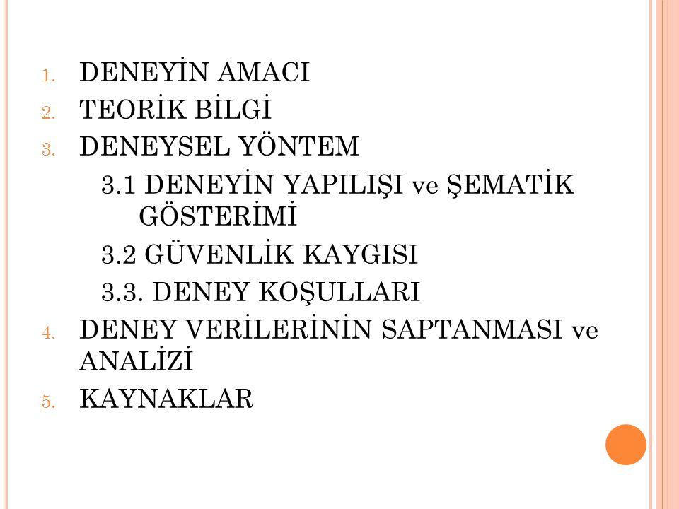 1.DENEYİN AMACI 2. TEORİK BİLGİ 3.