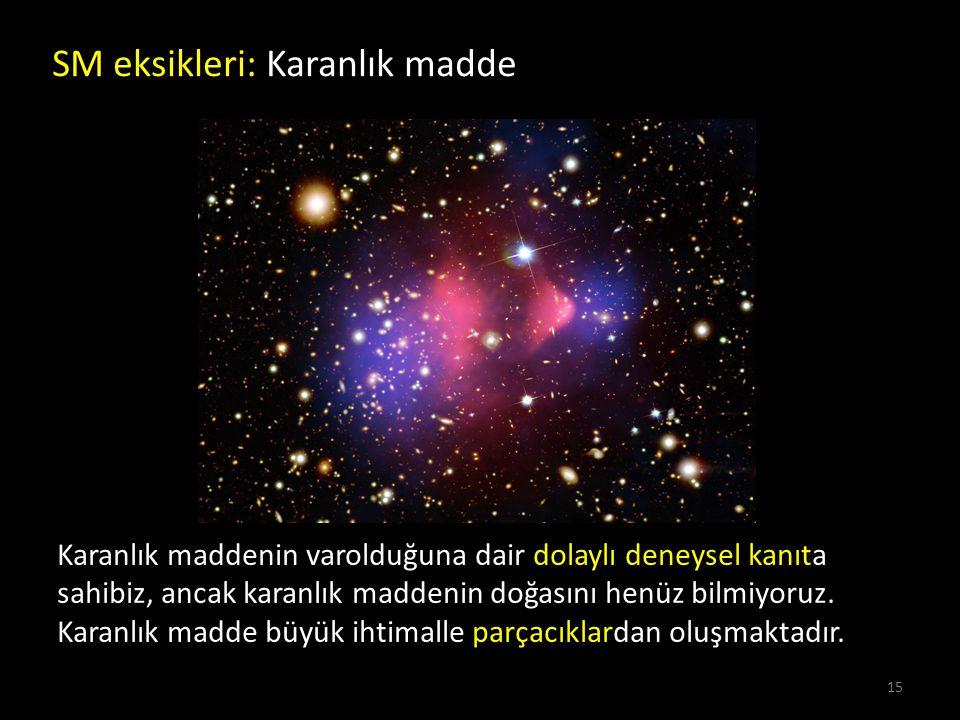 SM eksikleri: Karanlık enerji Karnlık enerji evrendeki vakumla bağlantılı bir enerji formudur.