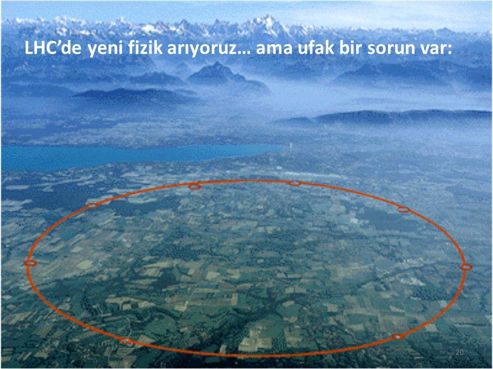 21 LHC'de yeni fizik arıyoruz… ama ufak bir sorun var: Ne aradığımızı bilmiyoruz!