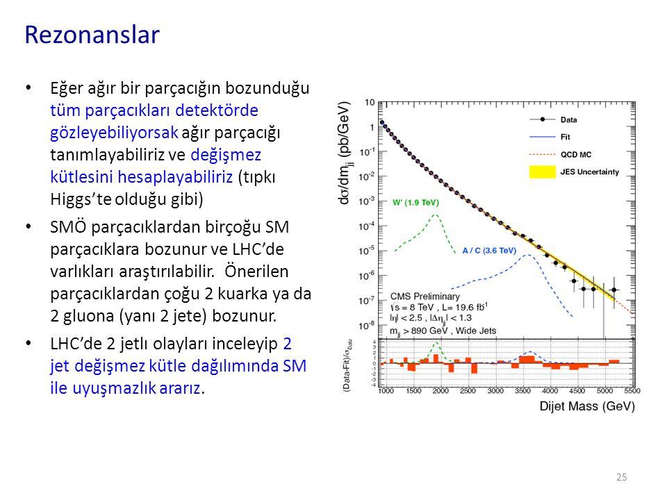 Süpersimetri araştırmaları 26 • SUSY 100ün üzerinde serbest parametresi olan bir kuramdır.