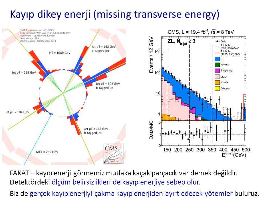 Doğrudan karanlık madde aramak 29 SUSY ya da diğer kuramlara göre LHCde doğrudan da karanlık madde üretebiliriz: