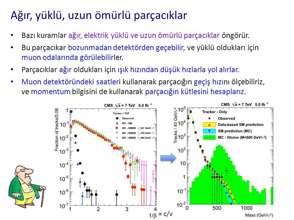 LHC'de SM ötesi parçacıklar adına ne bulduk? 32