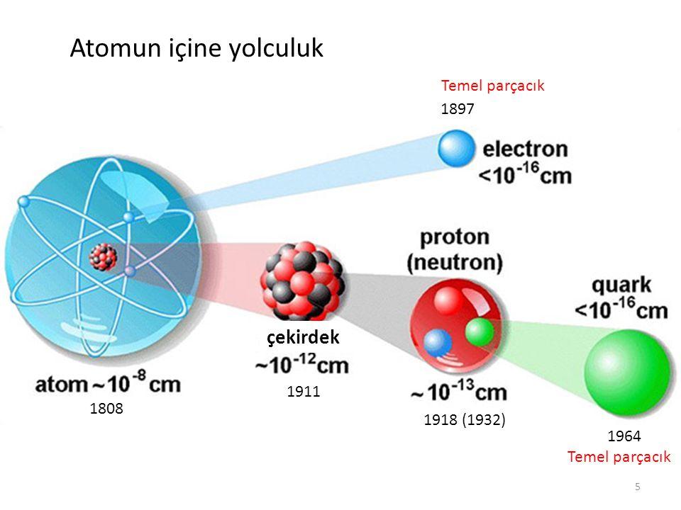 Sonra tuhaf parçacıklar görünmeye başladı • Pozitronlar (positif elektronlar) • Muonlar (daha ağır elektronlar • Nötrinolar (yüksüz elektronlar) • Çeşitli mezonlar (2 kuarktan oluşur) ve baryonlar (3 kuarktan oluşur) Ve bu tuhaf parçacıklar bize Standart Model'I getirdi.