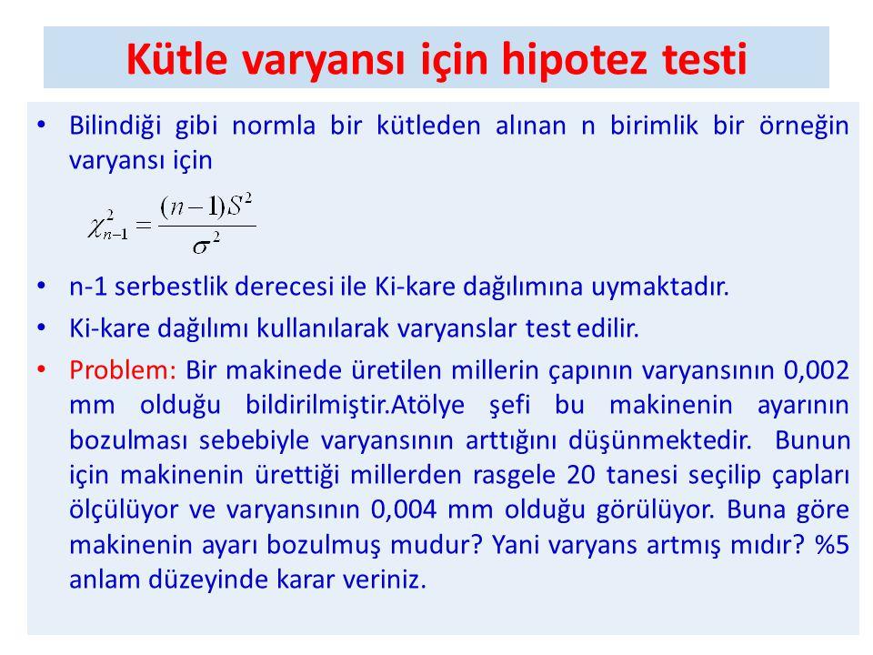 Problem - Çözüm • H 0 :  2 = 0,002 • H 1 :  2 > 0,002 • Anlam düzeyi :  = 0,05 • Kritik dağılım değeri:  2 0,05,20-1  2 0,05,19 = 30,1 • Test istatistiği: • Karar:  2 deneysel =38 >  2 0,05,19 =30,1 olduğundan H 0 hipotezi reddedilir.
