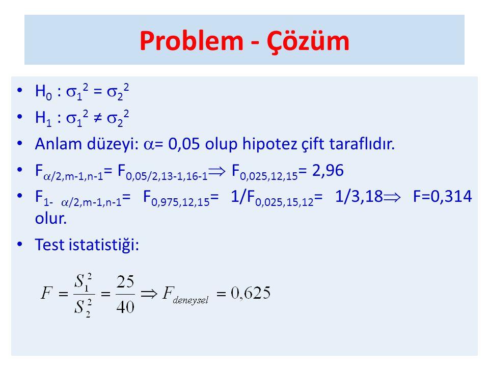 Problem - Çözüm • H 0 :  1 2 =  2 2 • H 1 :  1 2 ≠  2 2 • Anlam düzeyi:  = 0,05 olup hipotez çift taraflıdır. • F  /2,m-1,n-1 = F 0,05/2,13-1,16