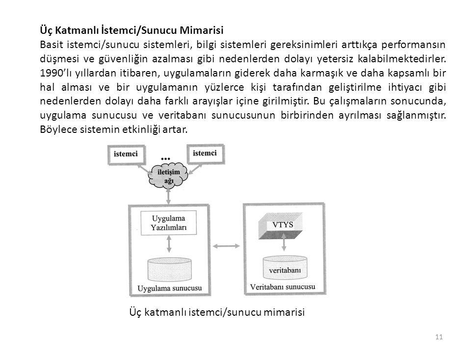 Üç katmanlı istemci/sunucu mimarisi 11 Üç Katmanlı İstemci/Sunucu Mimarisi Basit istemci/sunucu sistemleri, bilgi sistemleri gereksinimleri arttıkça p