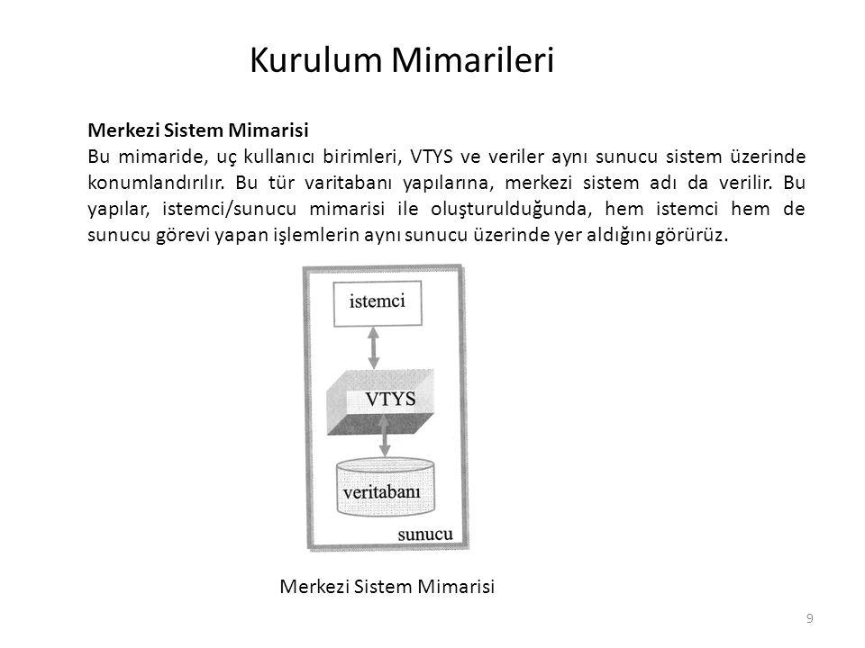 Kurulum Mimarileri Merkezi Sistem Mimarisi Bu mimaride, uç kullanıcı birimleri, VTYS ve veriler aynı sunucu sistem üzerinde konumlandırılır. Bu tür va