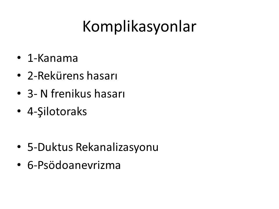 Komplikasyonlar • 1-Kanama • 2-Rekürens hasarı • 3- N frenikus hasarı • 4-Şilotoraks • 5-Duktus Rekanalizasyonu • 6-Psödoanevrizma