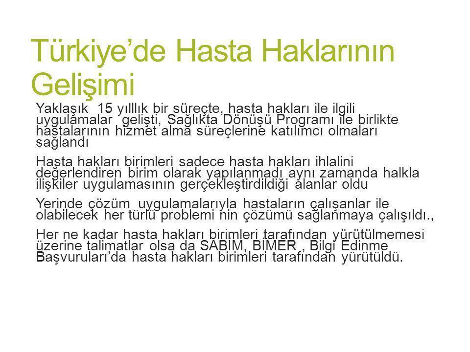 Türkiye'de Hasta Haklarının Gelişimi Yaklaşık 15 yılllık bir süreçte, hasta hakları ile ilgili uygulamalar gelişti, Sağlıkta Dönüşü Programı ile birli