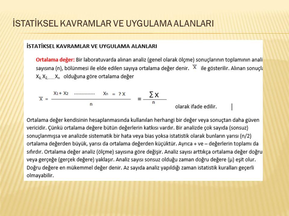 Az sayıda analiz yapıldığı için artı ve eksi değerler birbirine eşit olmayabilir.