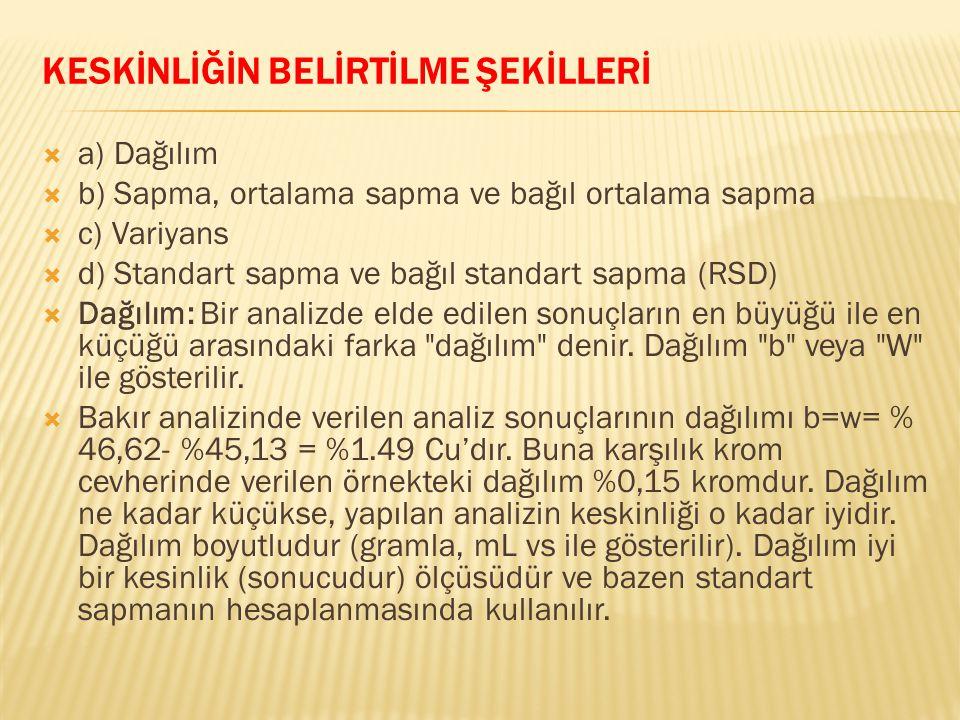 KESKİNLİĞİN BELİRTİLME ŞEKİLLERİ  a) Dağılım  b) Sapma, ortalama sapma ve bağıl ortalama sapma  c) Variyans  d) Standart sapma ve bağıl standart s