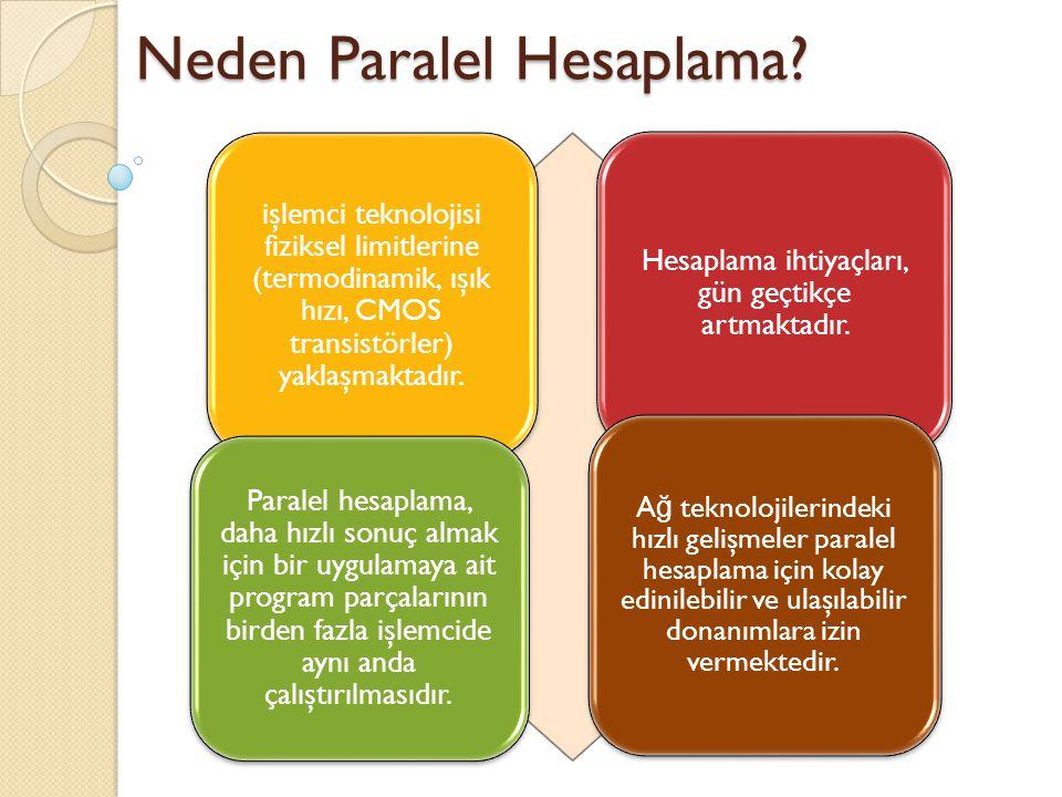 Neden Paralel Hesaplama? işlemci teknolojisi fiziksel limitlerine (termodinamik, ışık hızı, CMOS transistörler) yaklaşmaktadır. Hesaplama ihtiyaçları,