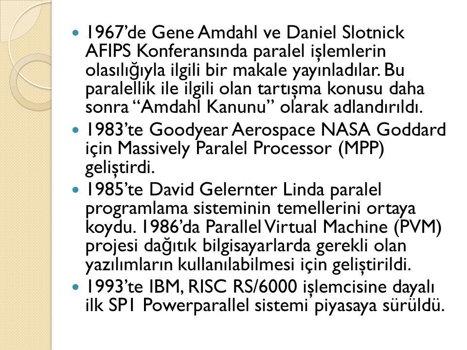  1967'de Gene Amdahl ve Daniel Slotnick AFIPS Konferansında paralel işlemlerin olasılı ğ ıyla ilgili bir makale yayınladılar. Bu paralellik ile ilgil