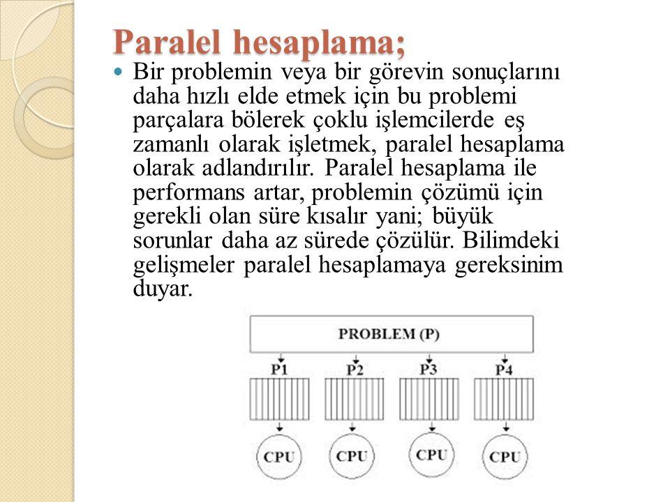 Paralel hesaplama;  Bir problemin veya bir görevin sonuçlarını daha hızlı elde etmek için bu problemi parçalara bölerek çoklu işlemcilerde eş zamanlı