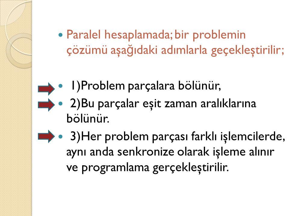  Paralel hesaplamada; bir problemin çözümü aşa ğ ıdaki adımlarla geçekleştirilir;  1)Problem parçalara bölünür,  2)Bu parçalar eşit zaman aralıklar