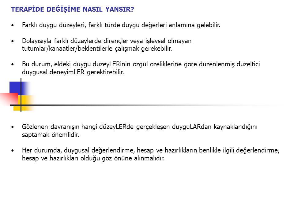 TERAPİDE DEĞİŞİME NASIL YANSIR.