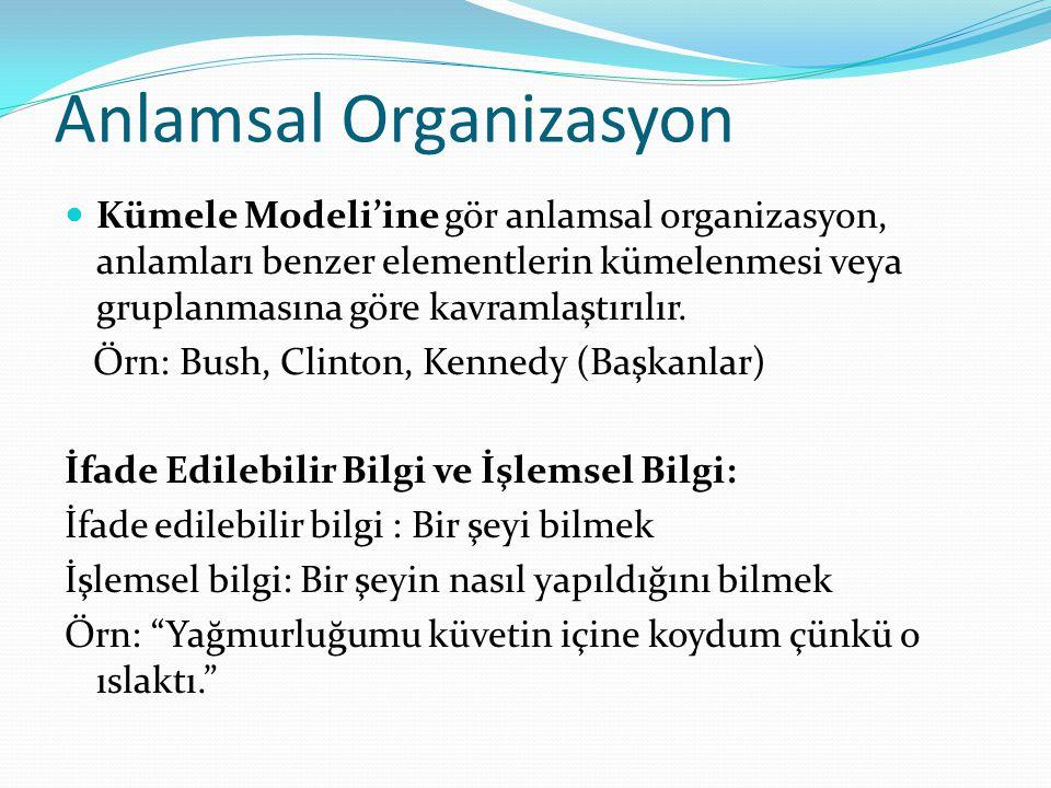 Anlamsal Organizasyon  Kümele Modeli'ine gör anlamsal organizasyon, anlamları benzer elementlerin kümelenmesi veya gruplanmasına göre kavramlaştırılır.