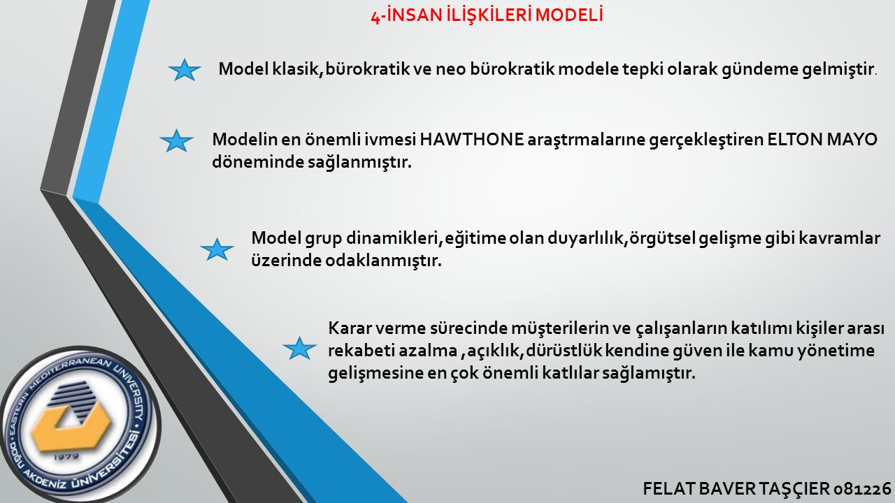 FELAT BAVER TAŞÇIER 081226 4-İNSAN İLİŞKİLERİ MODELİ Model klasik,bürokratik ve neo bürokratik modele tepki olarak gündeme gelmiştir. Modelin en öneml