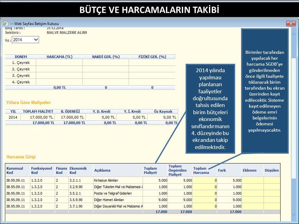 2014 yılında yapılması planlanan faaliyetler doğrultusunda tahsis edilen birim bütçeleri ekonomik sınıflandırmanın 4. düzeyinde bu ekrandan takip edil