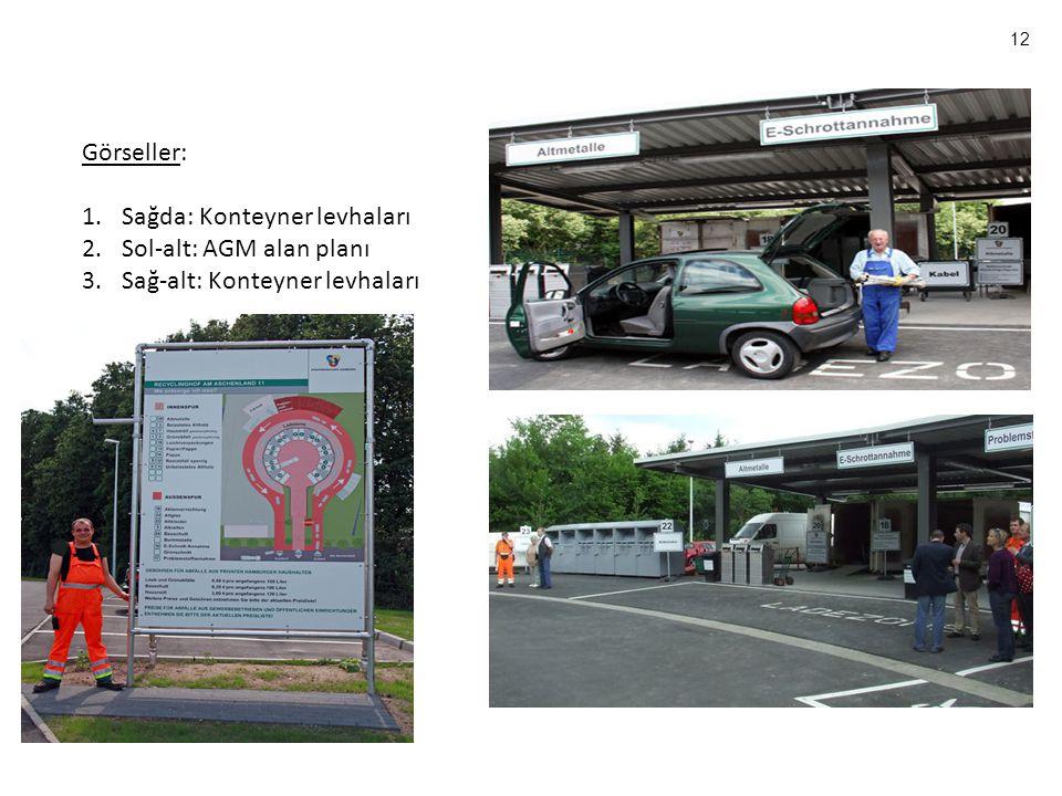 12 Görseller: 1.Sağda: Konteyner levhaları 2.Sol-alt: AGM alan planı 3.Sağ-alt: Konteyner levhaları