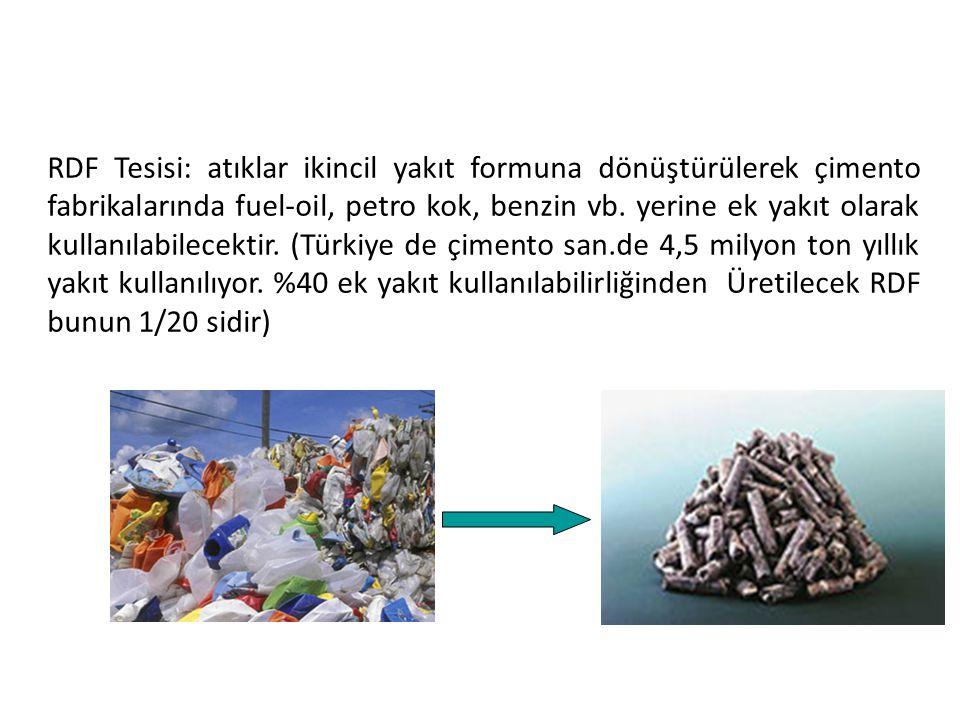 RDF Tesisi: atıklar ikincil yakıt formuna dönüştürülerek çimento fabrikalarında fuel-oil, petro kok, benzin vb. yerine ek yakıt olarak kullanılabilece