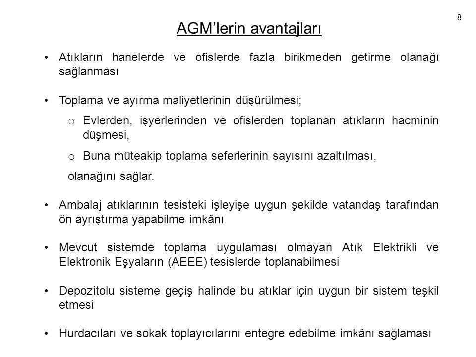 AGM'lerin avantajları •Atıkların hanelerde ve ofislerde fazla birikmeden getirme olanağı sağlanması •Toplama ve ayırma maliyetlerinin düşürülmesi; o E