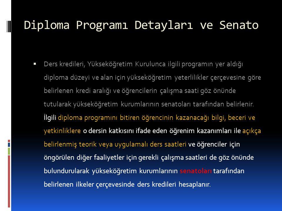 Diploma Programı Detayları ve Senato  Ders kredileri, Yükseköğretim Kurulunca ilgili programın yer aldığı diploma düzeyi ve alan için yükseköğretim y