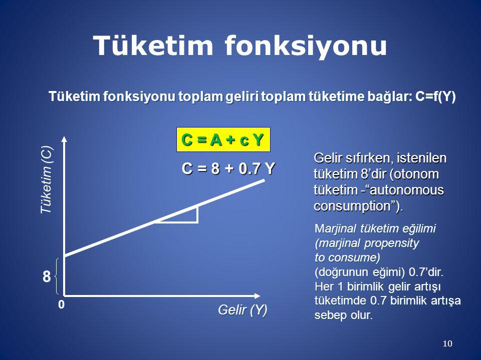 Tüketim fonksiyonu 10 Gelir (Y) Tüketim (C) C = 8 + 0.7 Y Tüketim fonksiyonu toplam geliri toplam tüketime bağlar: C=f(Y) 0 Marjinal tüketim eğilimi (