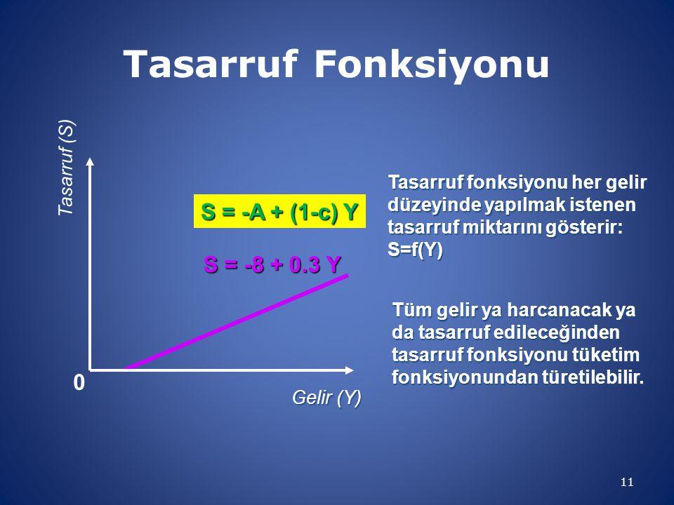 Tasarruf Fonksiyonu 11 S = -8 + 0.3 Y Gelir (Y) Tasarruf (S) 0 Tasarruf fonksiyonu her gelir düzeyinde yapılmak istenen tasarruf miktarını gösterir: S