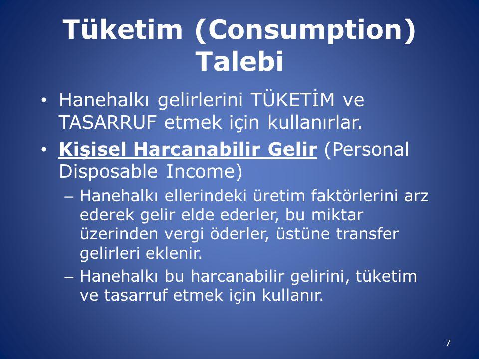 Tüketim (Consumption) Talebi • Hanehalkı gelirlerini TÜKETİM ve TASARRUF etmek için kullanırlar. • Kişisel Harcanabilir Gelir (Personal Disposable Inc