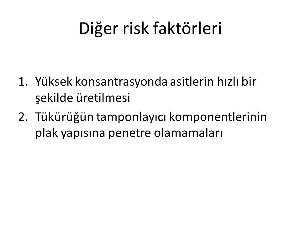Diğer risk faktörleri 1.Yüksek konsantrasyonda asitlerin hızlı bir şekilde üretilmesi 2.Tükürüğün tamponlayıcı komponentlerinin plak yapısına penetre