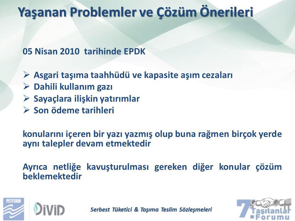 Yaşanan Problemler ve Çözüm Önerileri 05 Nisan 2010 tarihinde EPDK  Asgari taşıma taahhüdü ve kapasite aşım cezaları  Dahili kullanım gazı  Sayaçlara ilişkin yatırımlar  Son ödeme tarihleri konularını içeren bir yazı yazmış olup buna rağmen birçok yerde aynı talepler devam etmektedir Ayrıca netliğe kavuşturulması gereken diğer konular çözüm beklemektedir Serbest Tüketici & Taşıma Teslim Sözleşmeleri