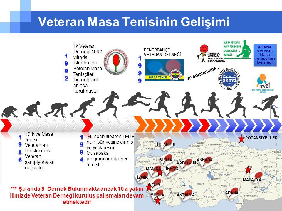 Türkiye Masa Tenisi Veteranları Uluslar arası Veteran şampiyonaları na katıldı İlk Veteran Derneği 1992 yılında, İstanbul'da Veteran Masa Tenisçileri Derneği adı altında kurulmuştur FENERBAHÇE VETERAN DERNEĞİ Veteran Masa Tenisinin Gelişimi VE SONRASINDA… ADANA ANTALYAMUĞLA AYDIN İZMİR BURSA İSTANBUL ESKİŞEHİR ANKARA MANİSA POTANSIYELLER MALATYA yılından itibaren TMTF' nun bünyesine girmiş ve yıllık resmi Müsabaka programlarında yer almıştır.