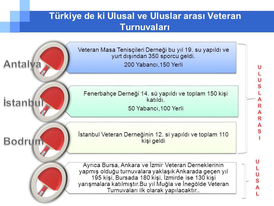 Türkiye de ki Ulusal ve Uluslar arası Veteran Turnuvaları Veteran Masa Tenisçileri Derneği bu yıl 19.